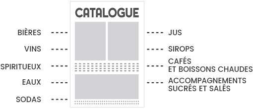 Catalogue Ouest Boissons